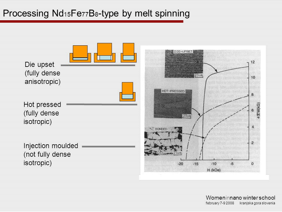 Processing Nd15Fe77B8-type by melt spinning