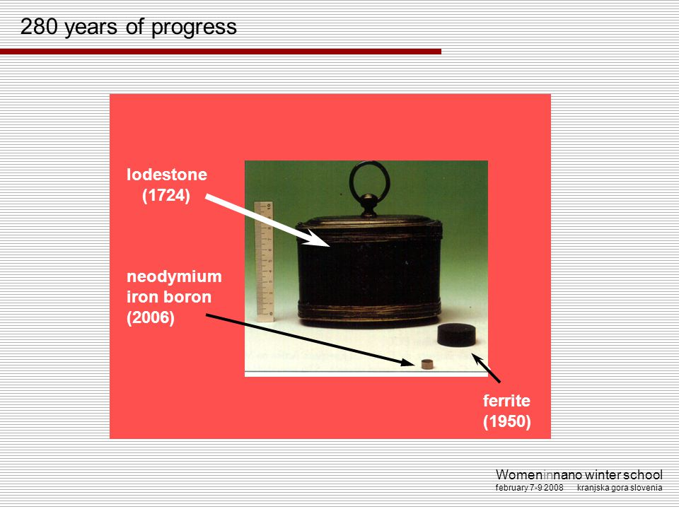 280 years of progress lodestone (1724) neodymium iron boron (2006)