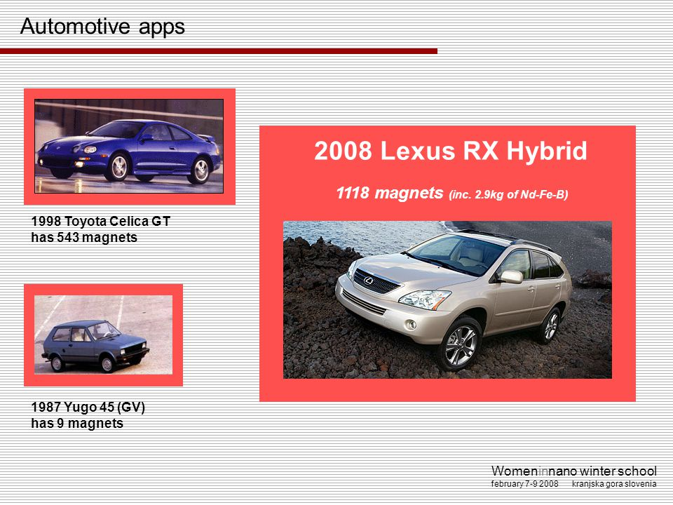 2008 Lexus RX Hybrid Automotive apps