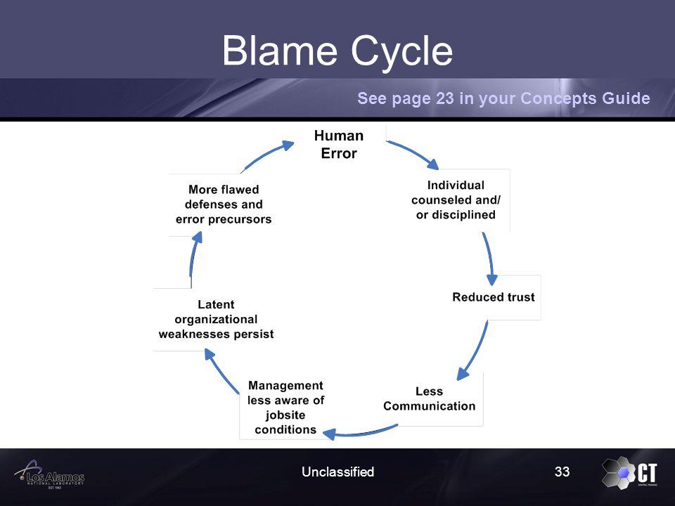 Culpability Decision Tree