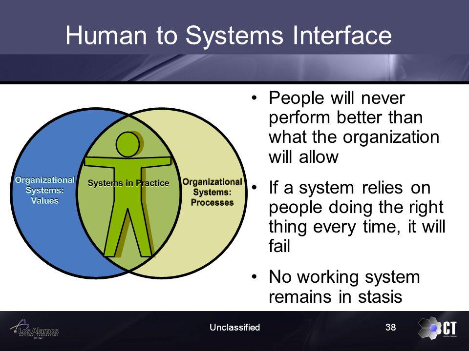 The Leader HPI Principle #5:
