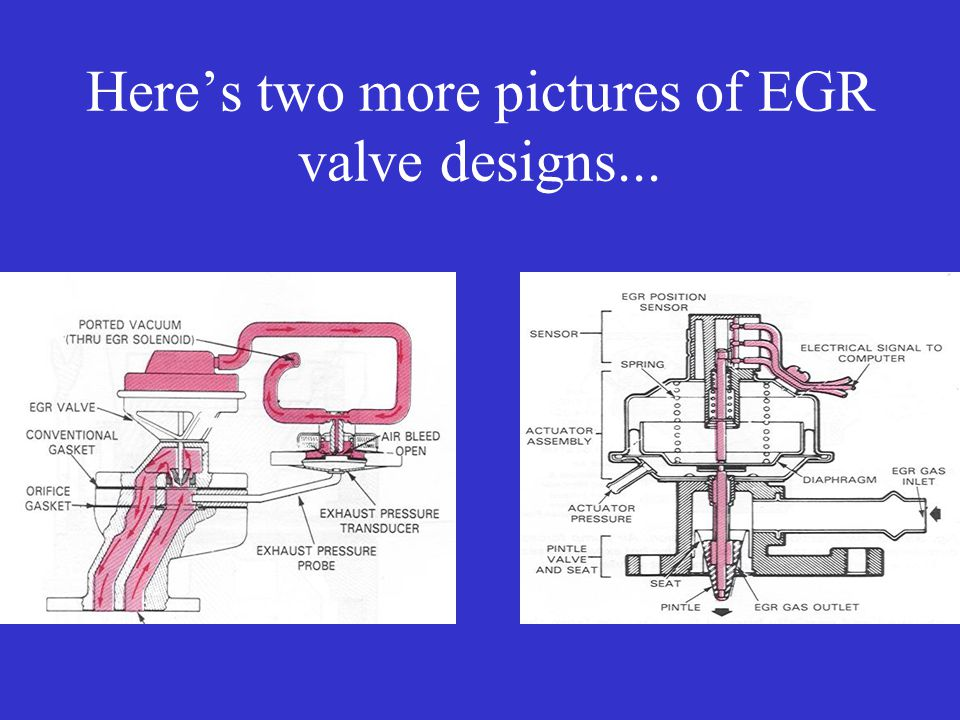 Here's two more pictures of EGR valve designs...
