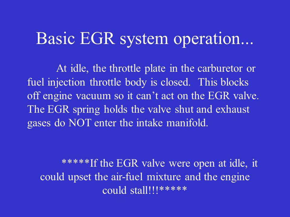 Basic EGR system operation...