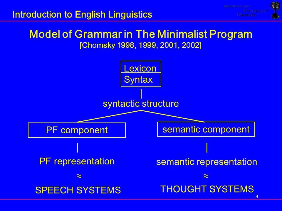 Model of Grammar in The Minimalist Program