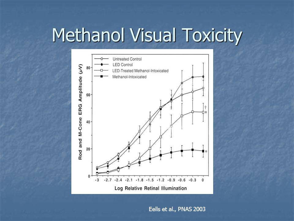 Methanol Visual Toxicity