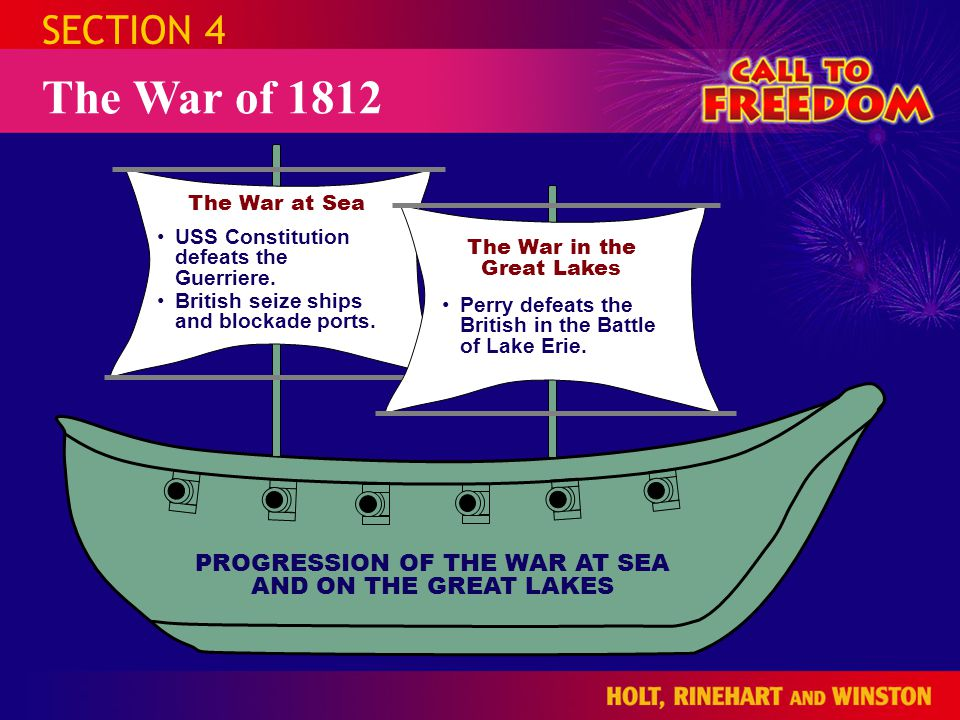 SECTION 4 The War of 1812. The War at Sea. USS Constitution defeats the Guerriere. British seize ships and blockade ports.