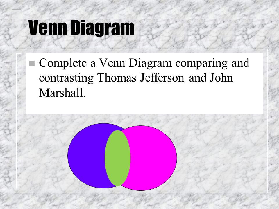 Venn Diagram Complete a Venn Diagram comparing and contrasting Thomas Jefferson and John Marshall.