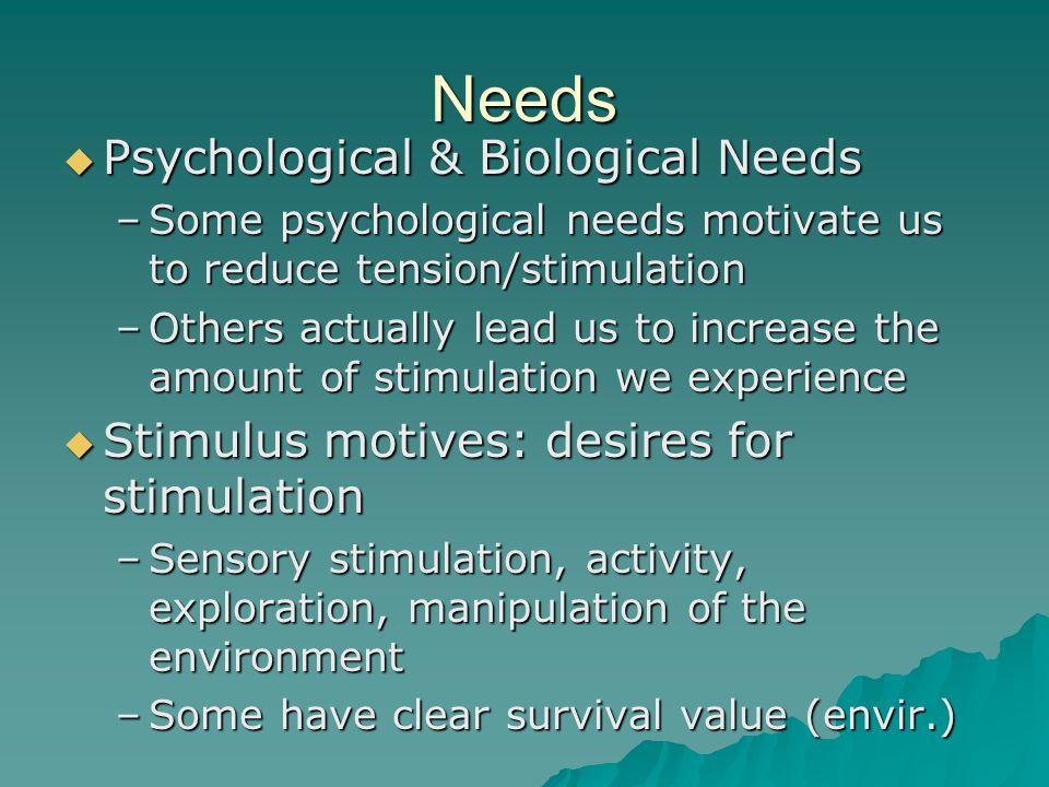 Needs Psychological & Biological Needs