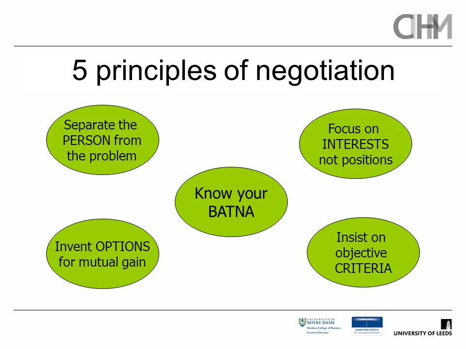 5 principles of negotiation