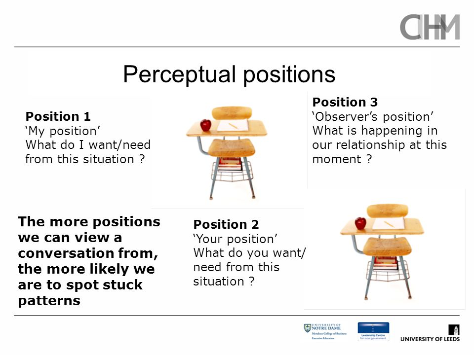 Perceptual positions Position 3. 'Observer's position' What is happening in. our relationship at this.