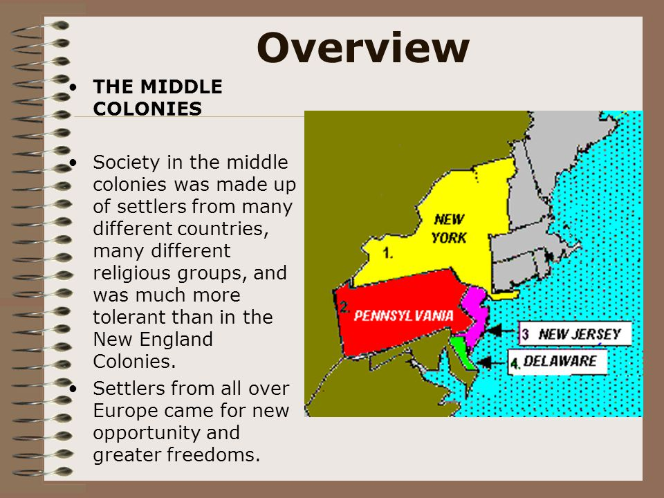 Overview THE MIDDLE COLONIES