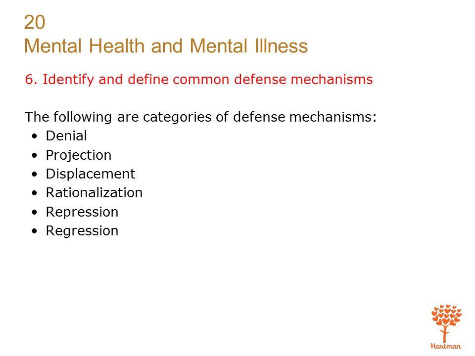 6. Identify and define common defense mechanisms