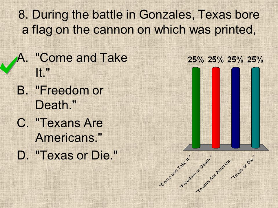 8. During the battle in Gonzales, Texas bore a flag on the cannon on which was printed,