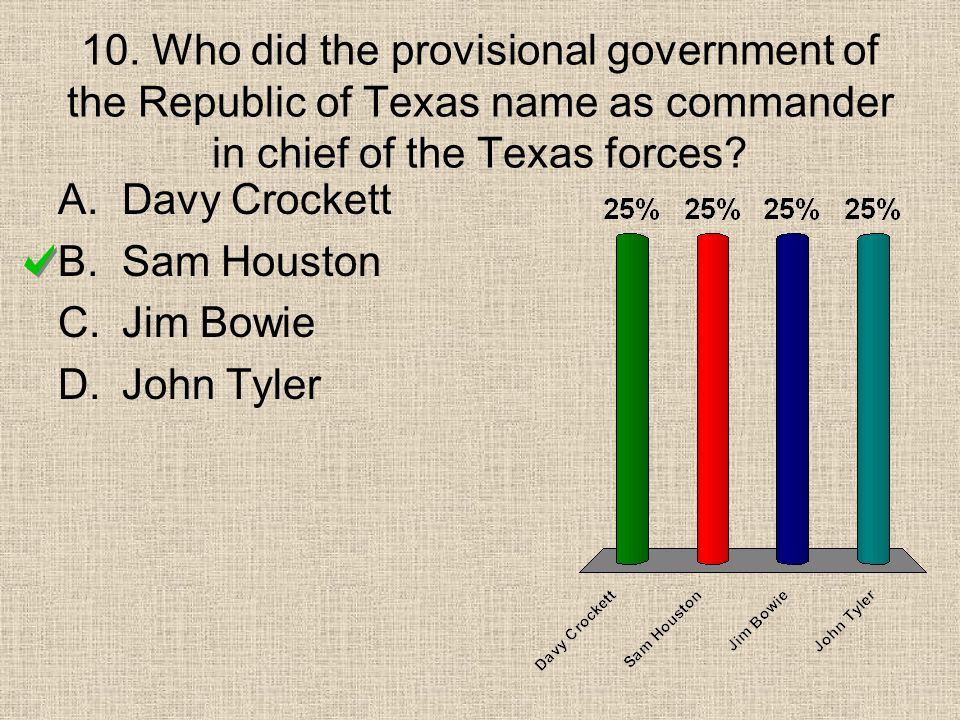 10. Who did the provisional government of the Republic of Texas name as commander in chief of the Texas forces