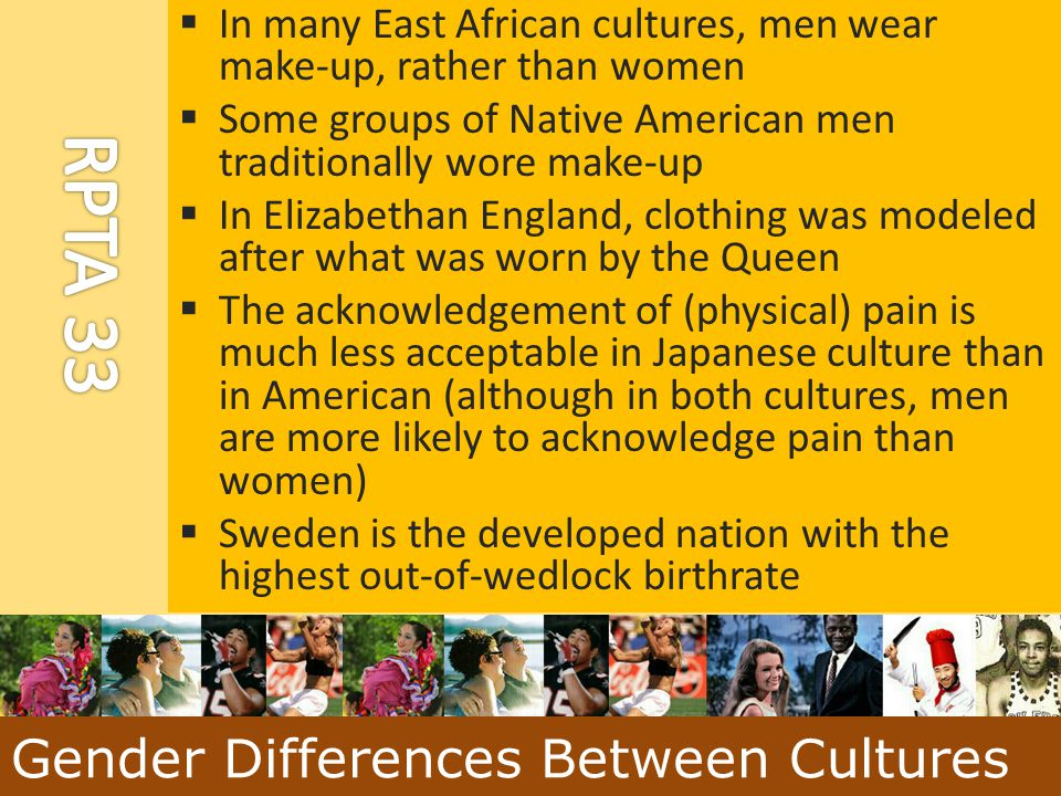 Gender Differences Between Cultures