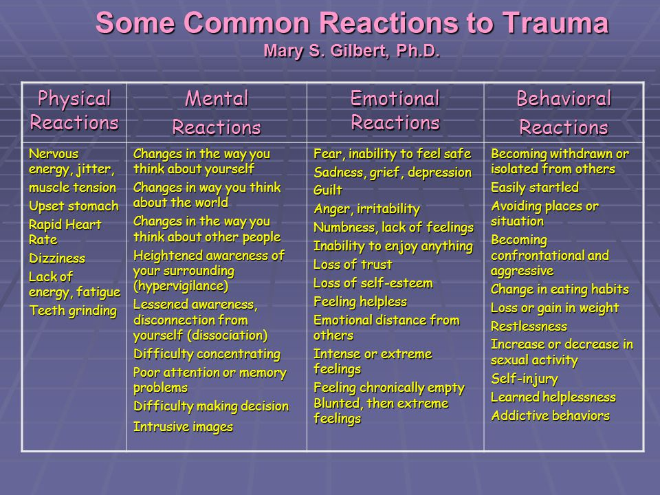 Some Common Reactions to Trauma Mary S. Gilbert, Ph.D.