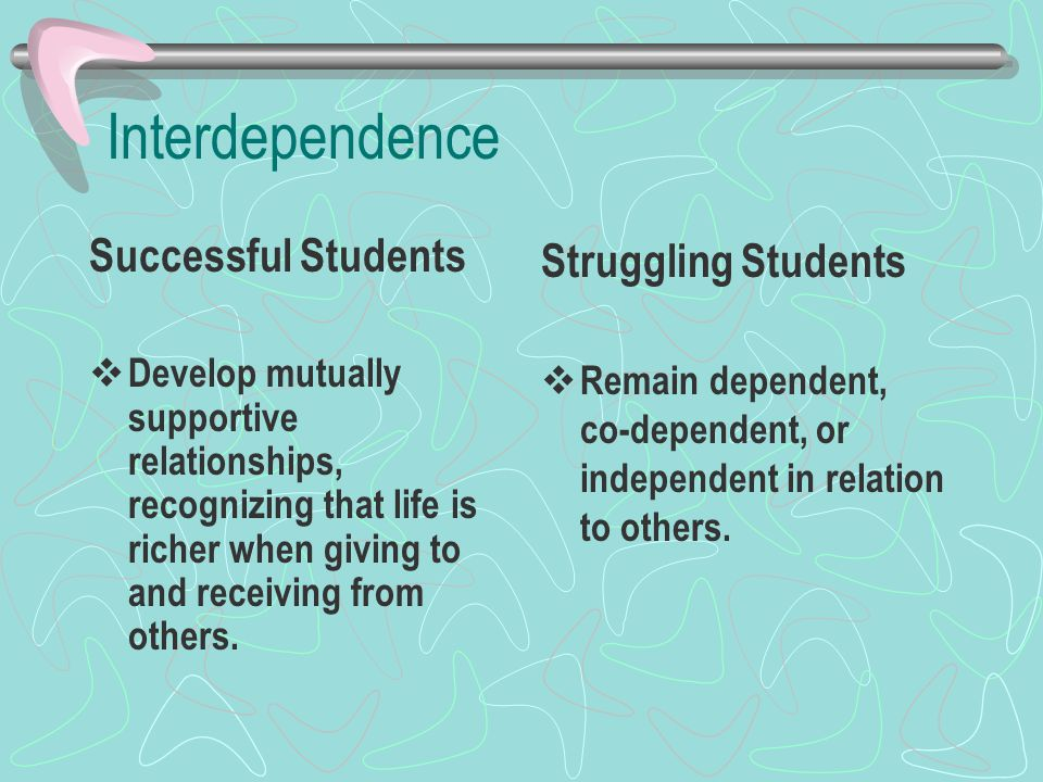 Interdependence Successful Students Struggling Students