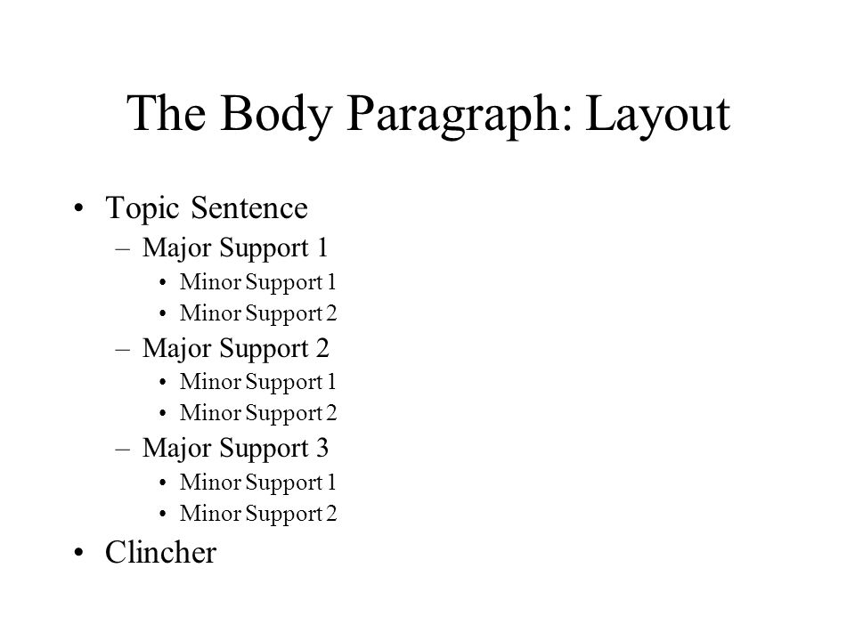 The Body Paragraph: Layout