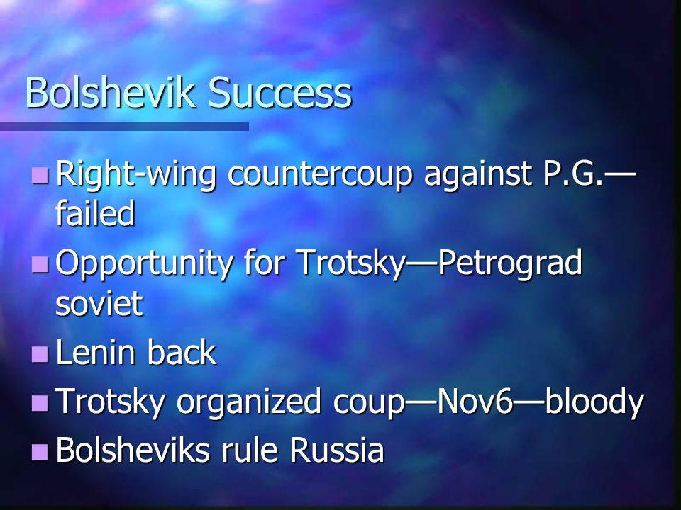 Bolshevik Success Right-wing countercoup against P.G.—failed