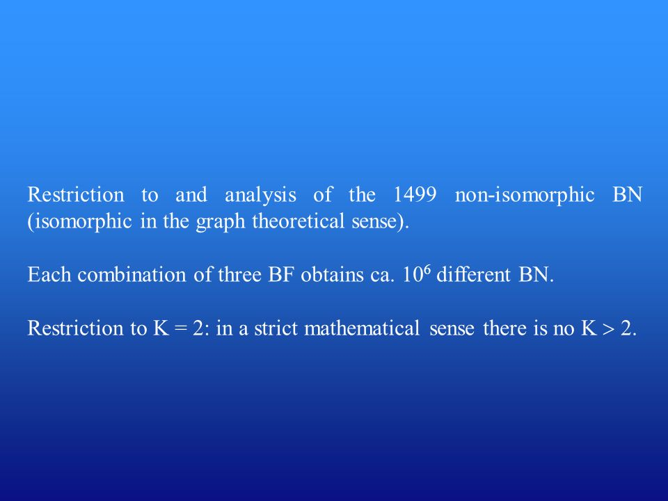 Restriction to and analysis of the 1499 non-isomorphic BN (isomorphic in the graph theoretical sense).
