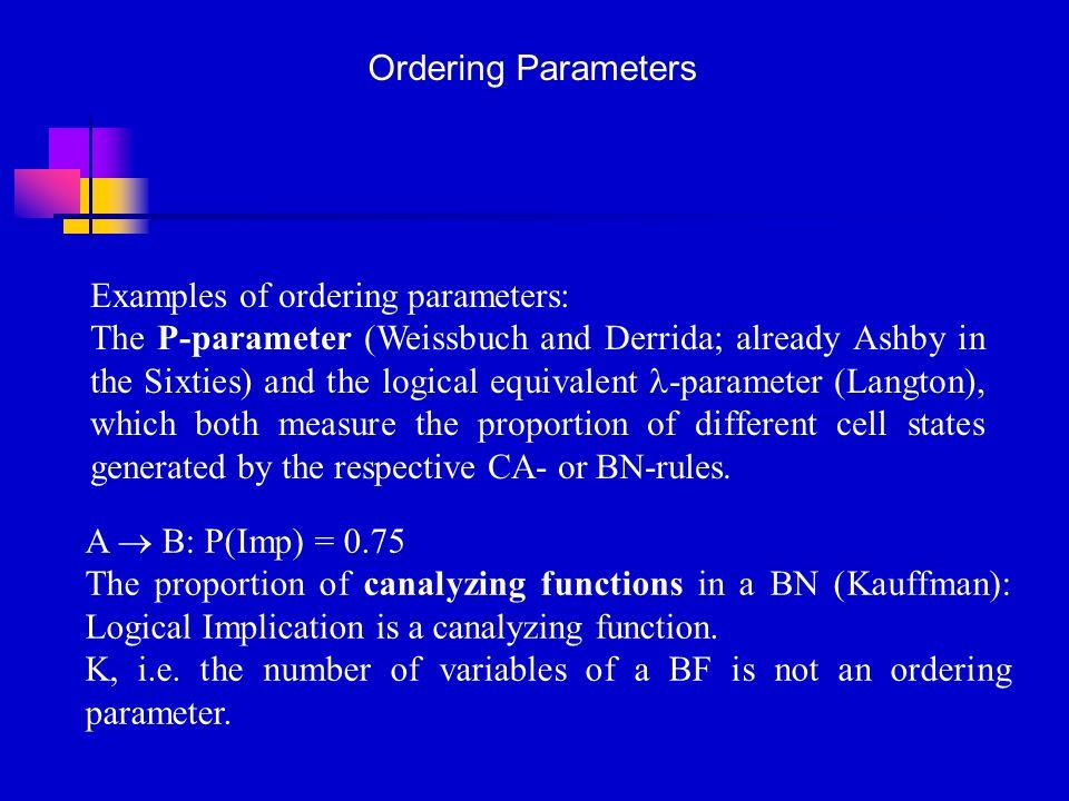 Ordering Parameters Examples of ordering parameters: