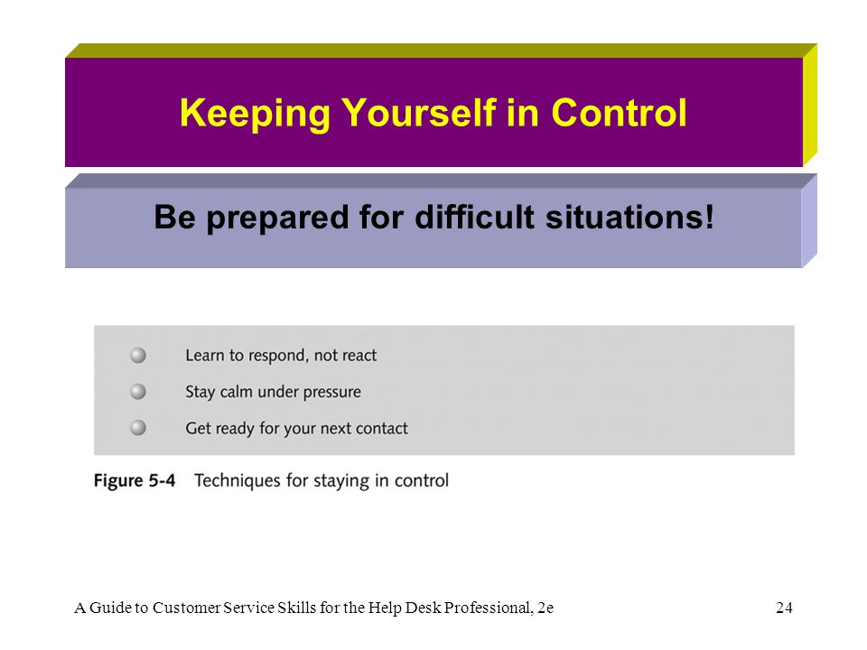 Keeping Yourself in Control