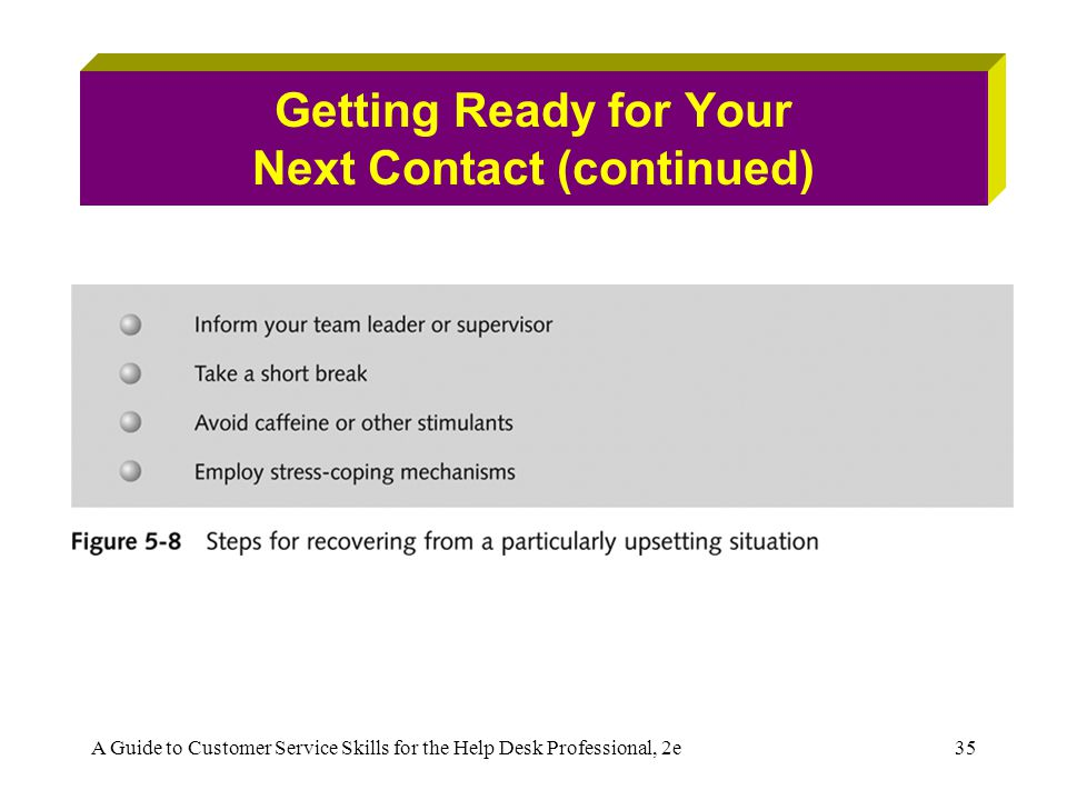 Getting Ready for Your Next Contact (continued)