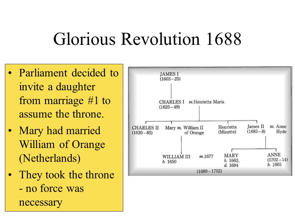 Glorious Revolution 1688 Parliament decided to invite a daughter from marriage #1 to assume the throne.
