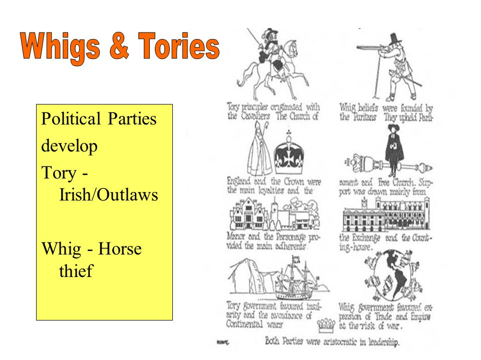 Whigs & Tories Political Parties develop Tory - Irish/Outlaws