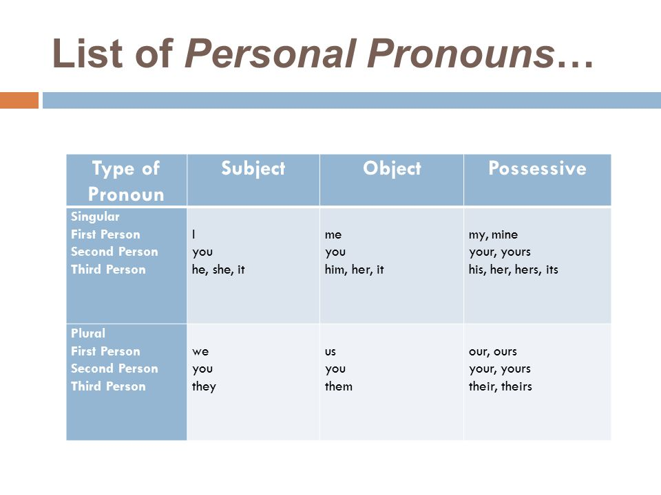 Quick guide to the use of personal pronouns in academic work
