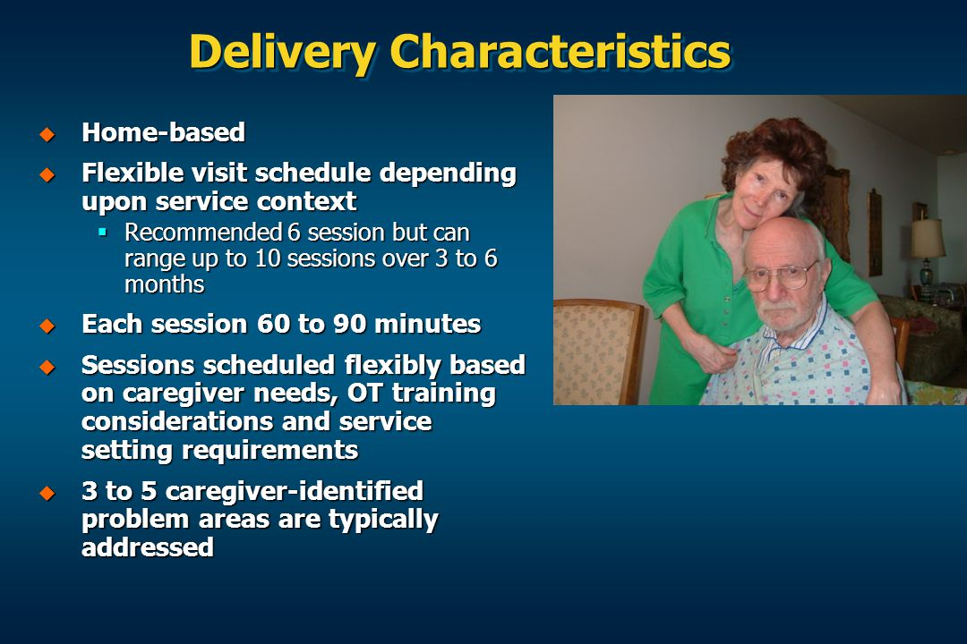 Delivery Characteristics