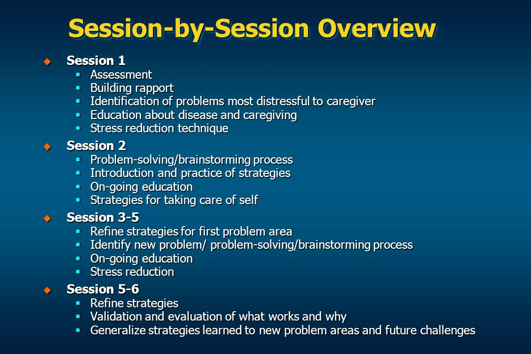 Session-by-Session Overview