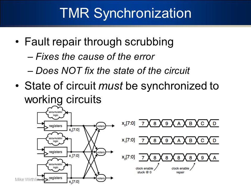 TMR Synchronization Fault repair through scrubbing