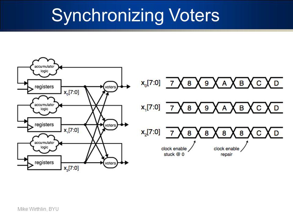 Synchronizing Voters Mike Wirthlin, BYU