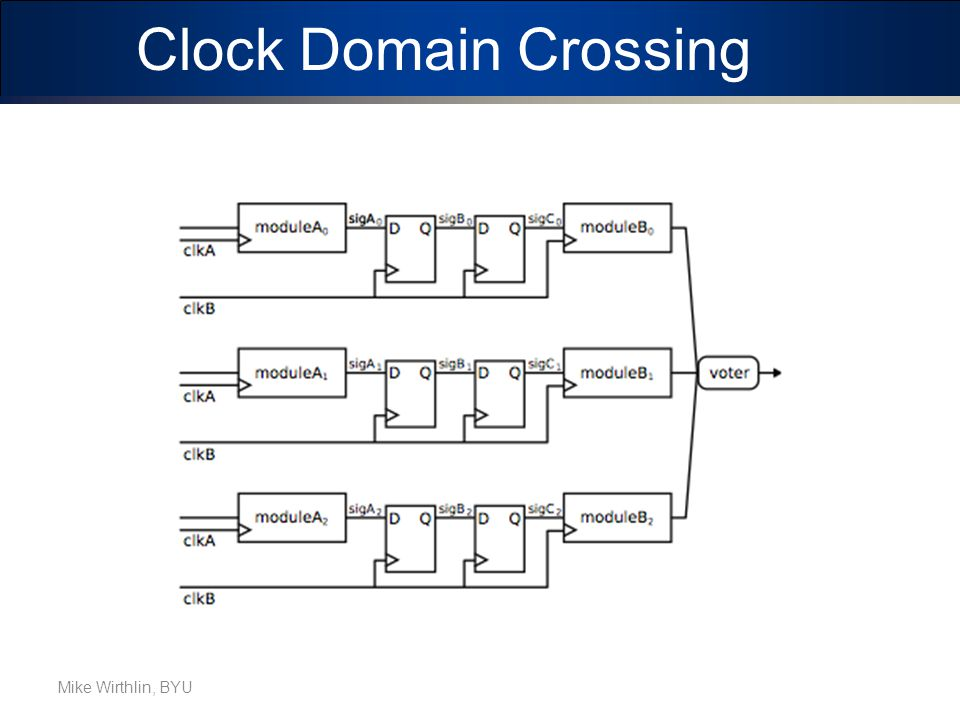 Clock Domain Crossing Mike Wirthlin, BYU