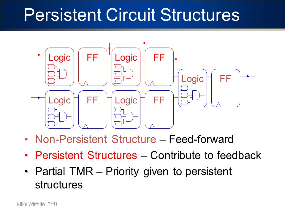 Persistent Circuit Structures