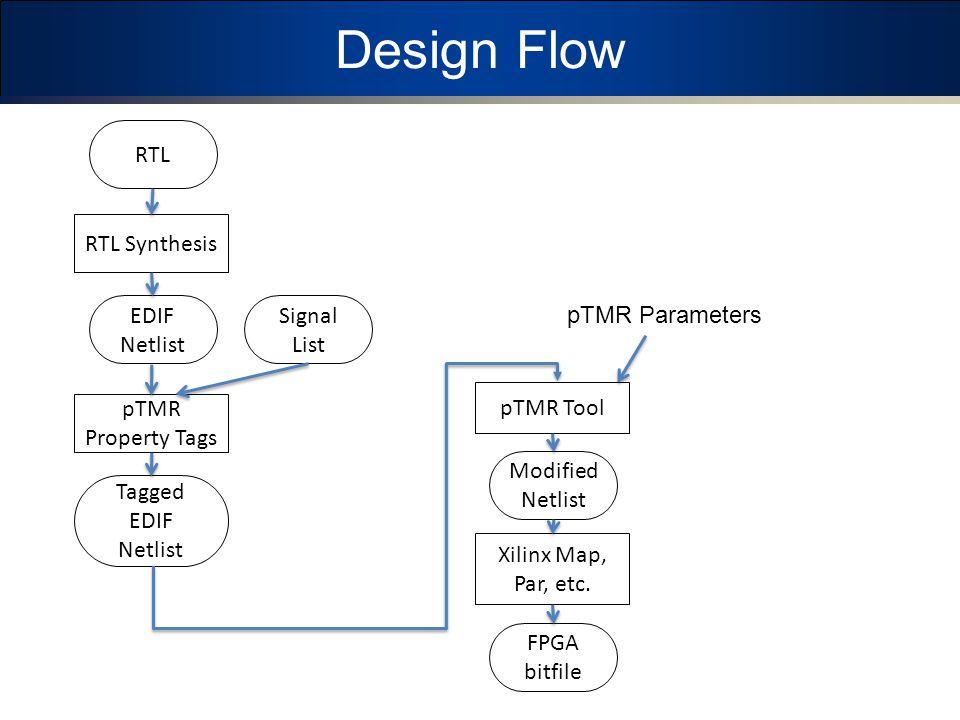 Design Flow RTL RTL Synthesis EDIF Netlist Signal List pTMR Parameters