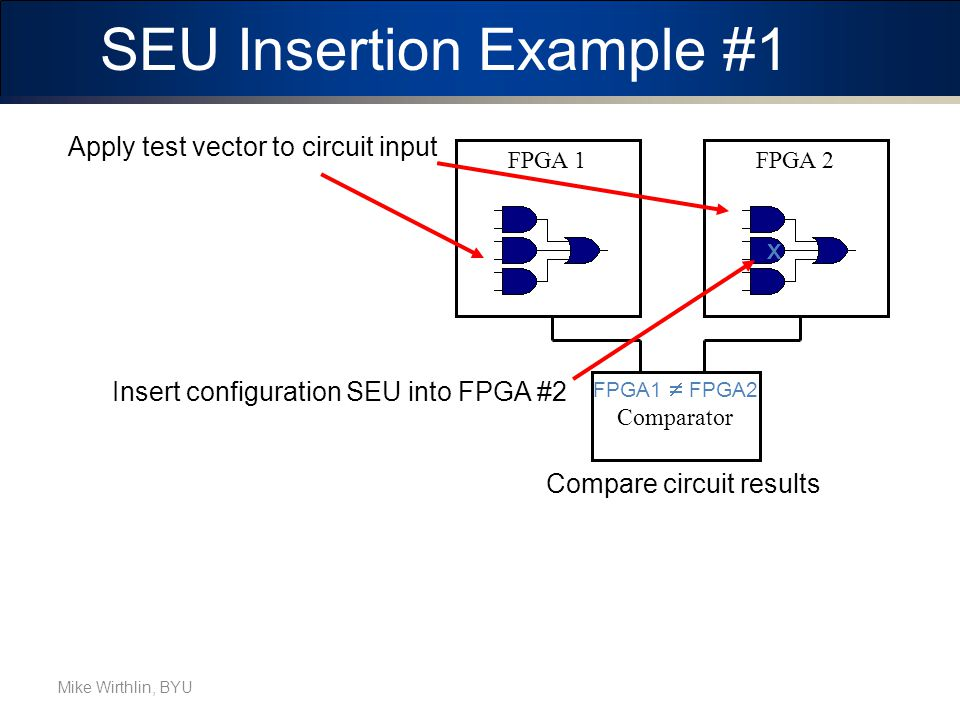 SEU Insertion Example #1
