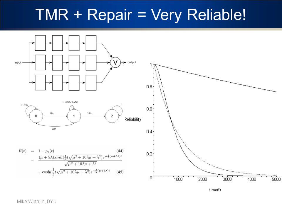 TMR + Repair = Very Reliable!