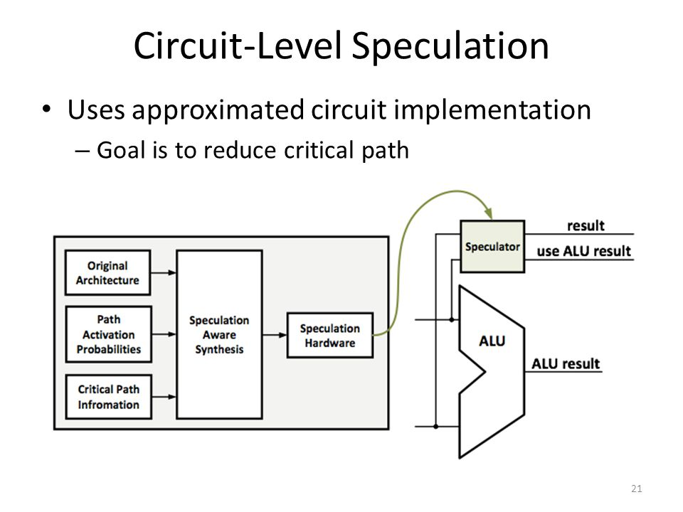 Circuit-Level Speculation