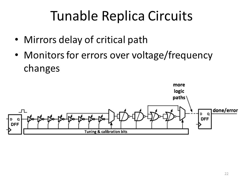 Tunable Replica Circuits