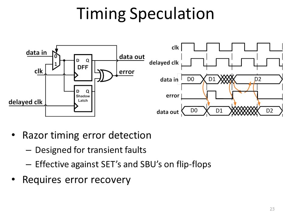 Timing Speculation Razor timing error detection