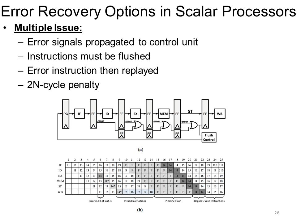 Error Recovery Options in Scalar Processors