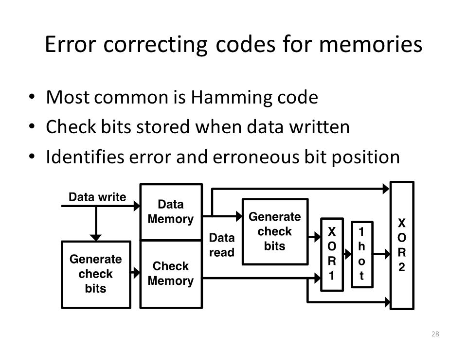 Error correcting codes for memories
