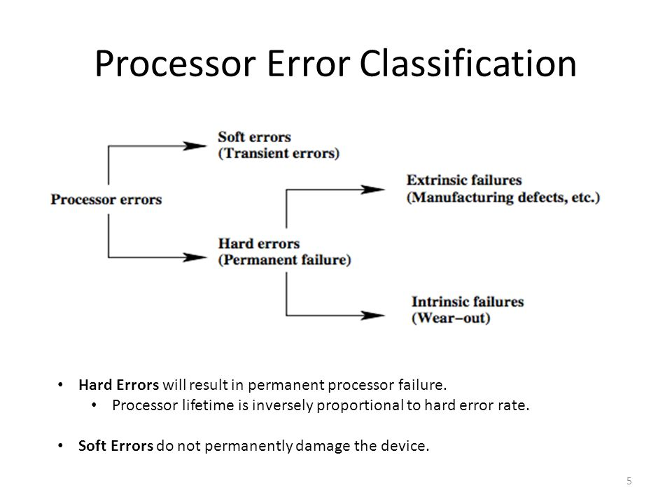 Processor Error Classification