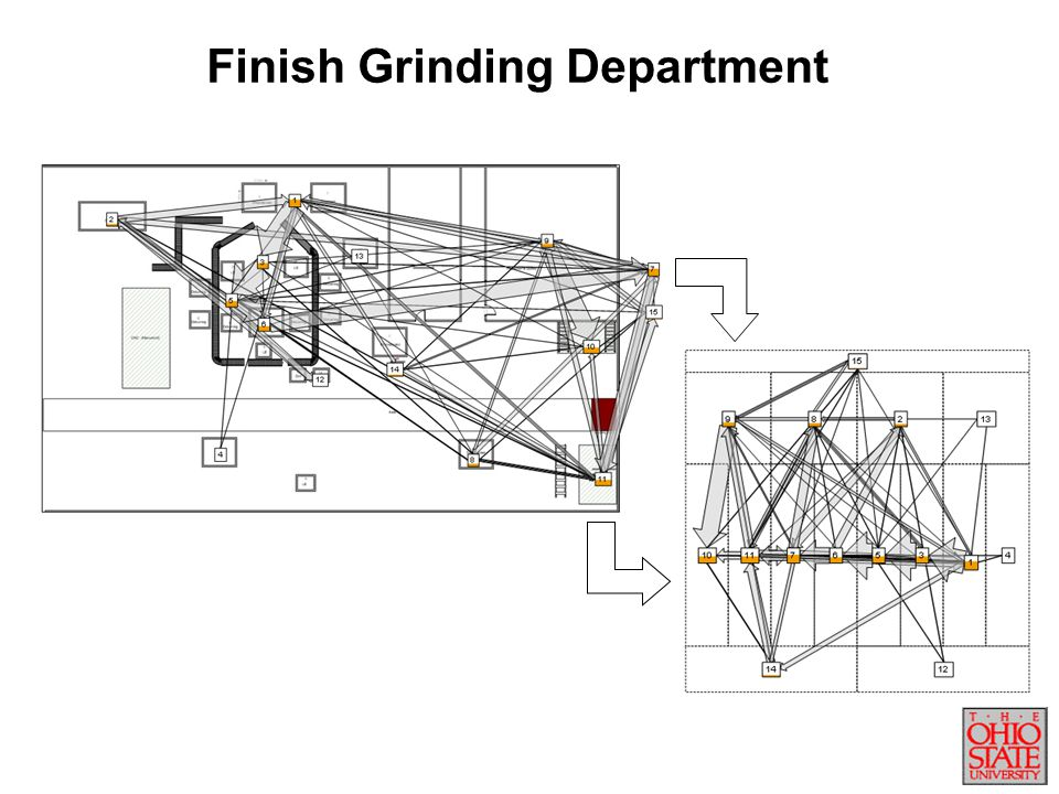 Finish Grinding Department