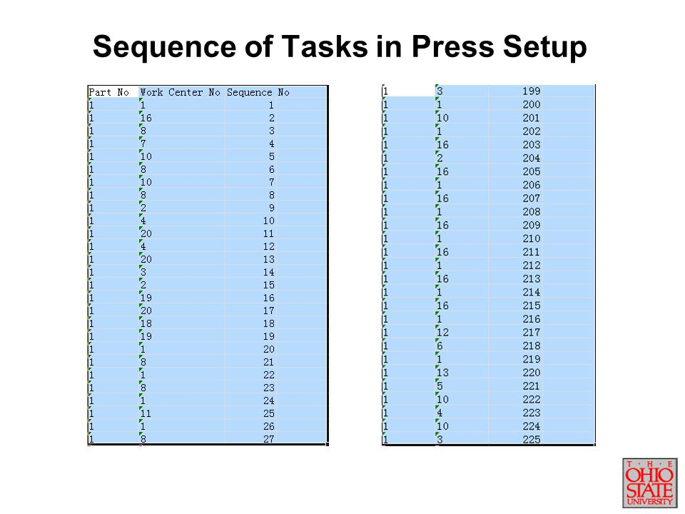 Sequence of Tasks in Press Setup