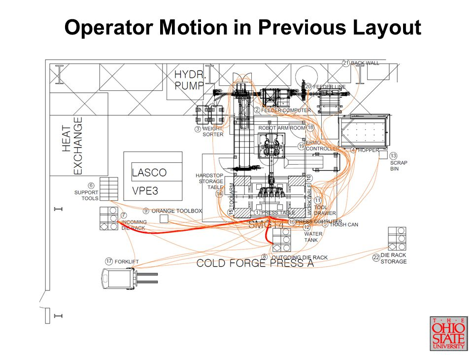 Operator Motion in Previous Layout