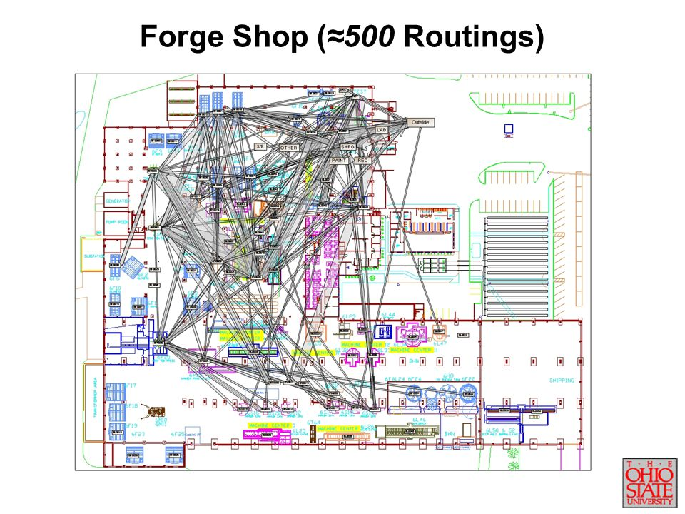 Forge Shop (≈500 Routings)