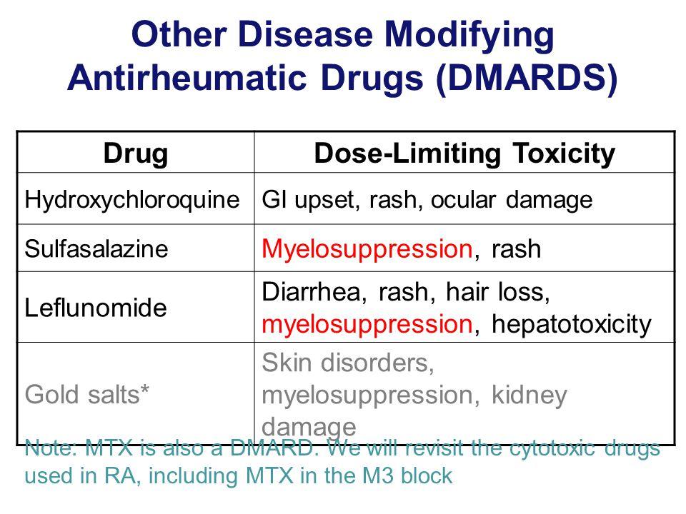 Other Disease Modifying Antirheumatic Drugs (DMARDS)